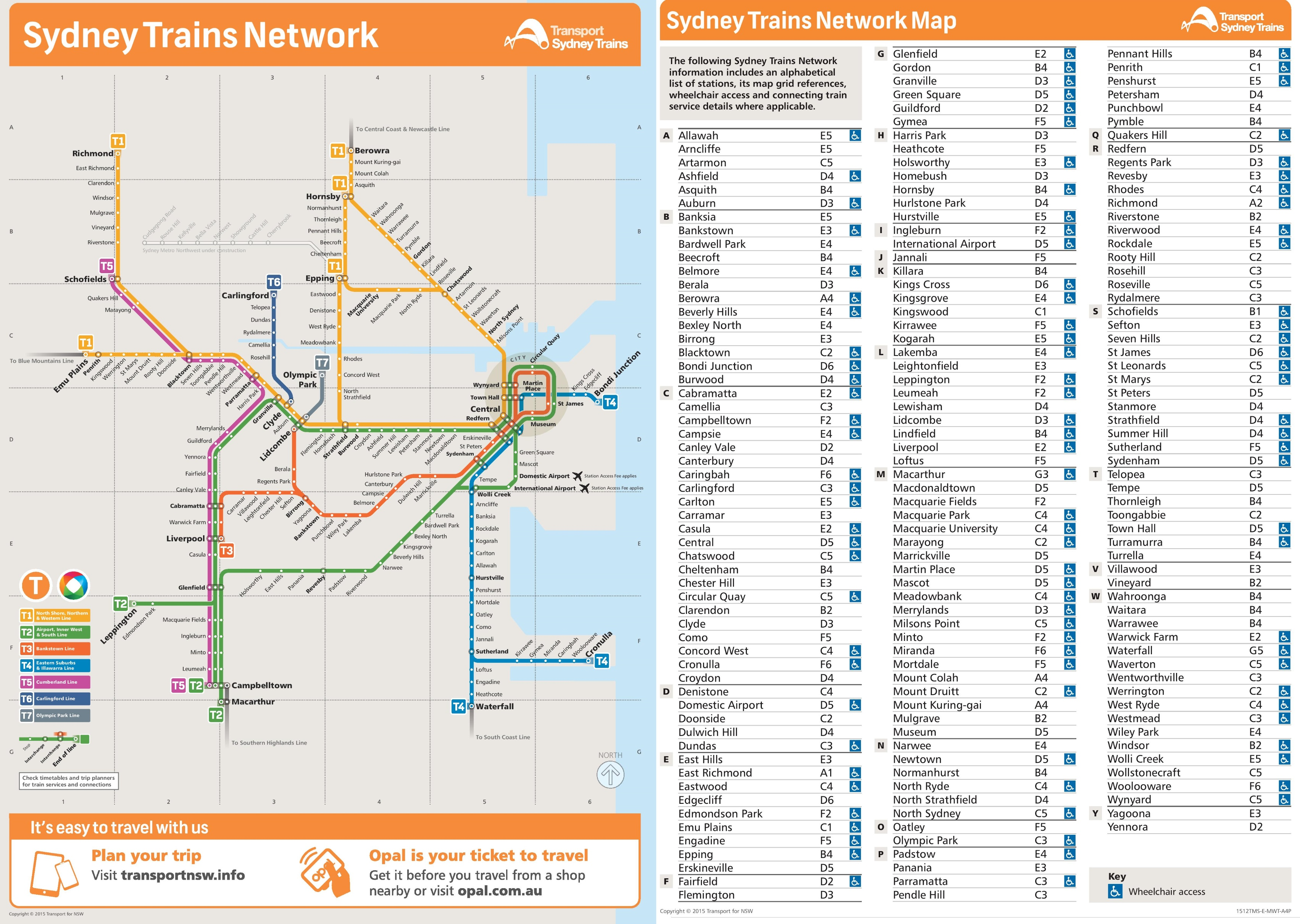 Sydney trains network map