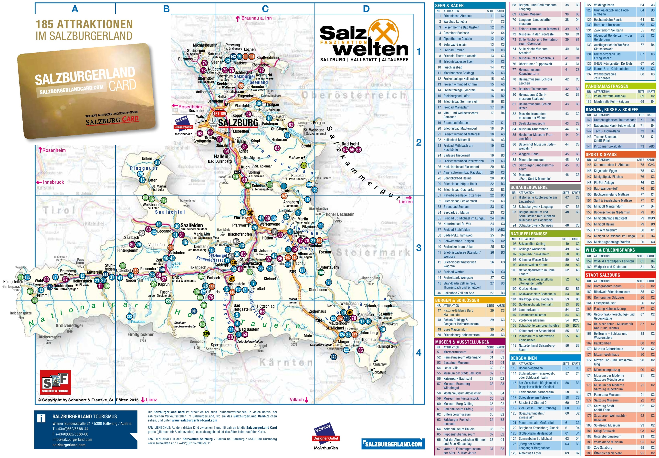 Tourist map of surroundings of Salzburg – Tourist Map Of Salzburg