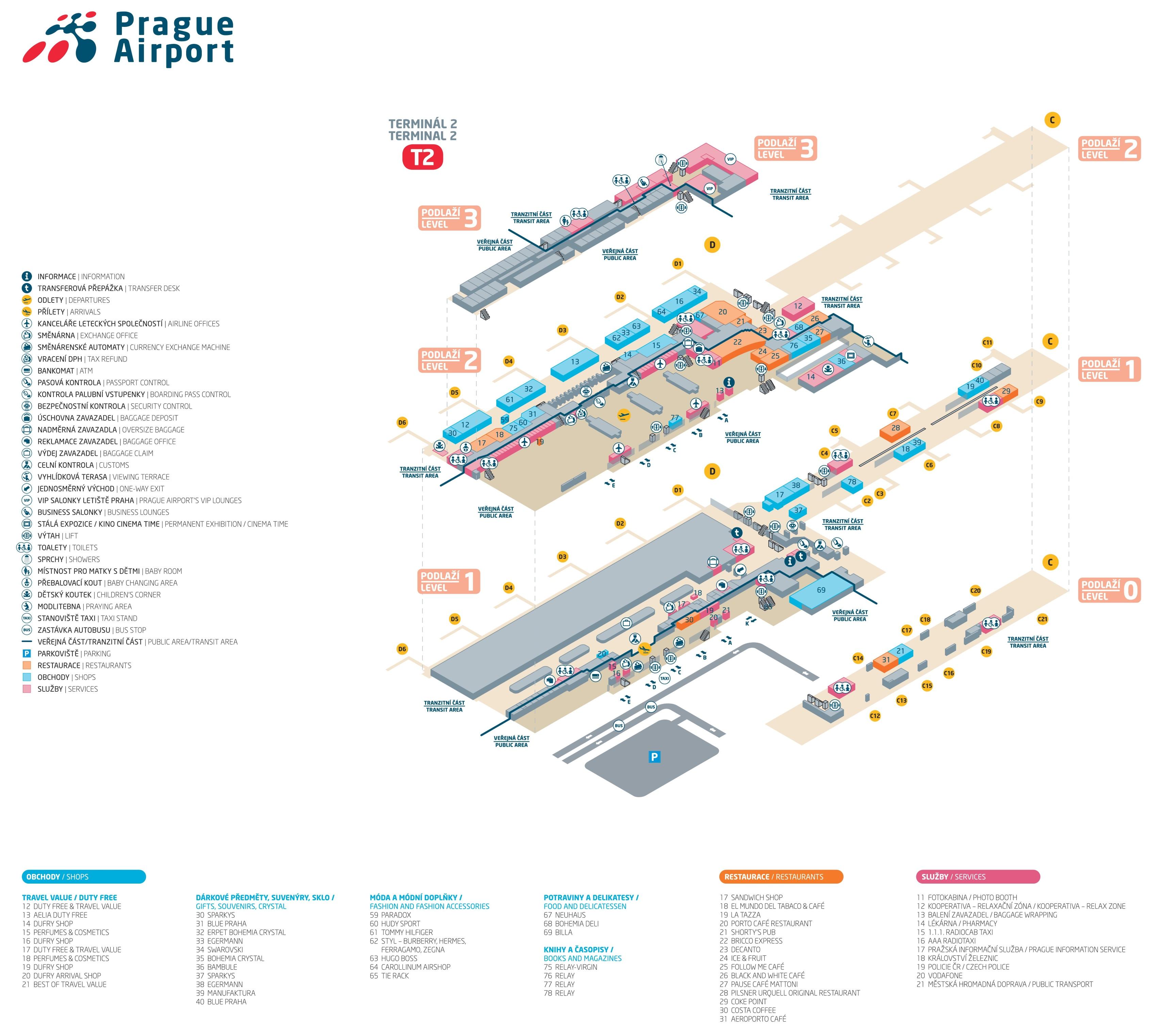 Barcelona - How Bcn Flight Tax Refund Office