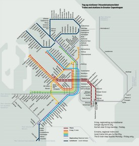 Copenhagen S-Train map