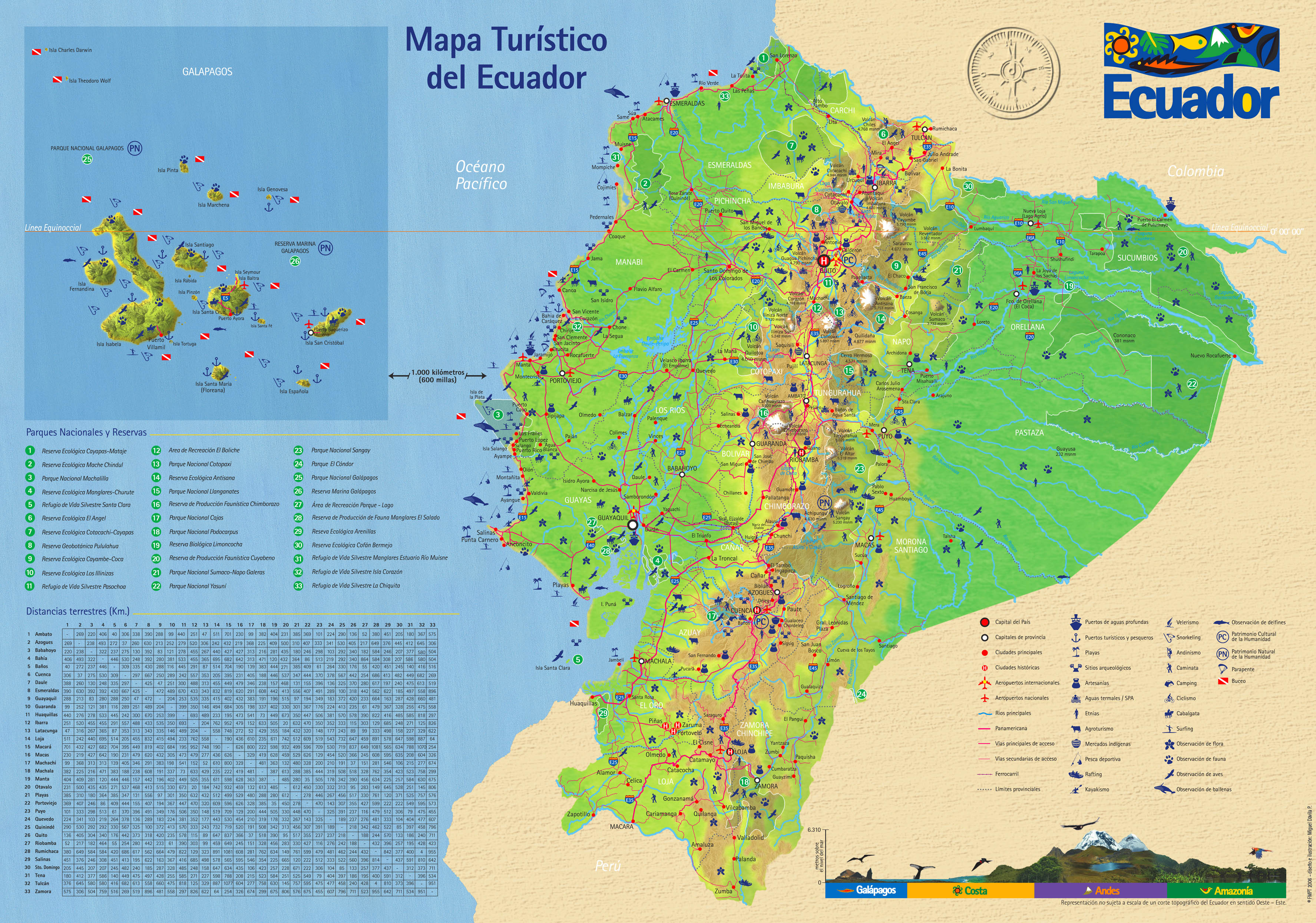 Tourist map of Ecuador