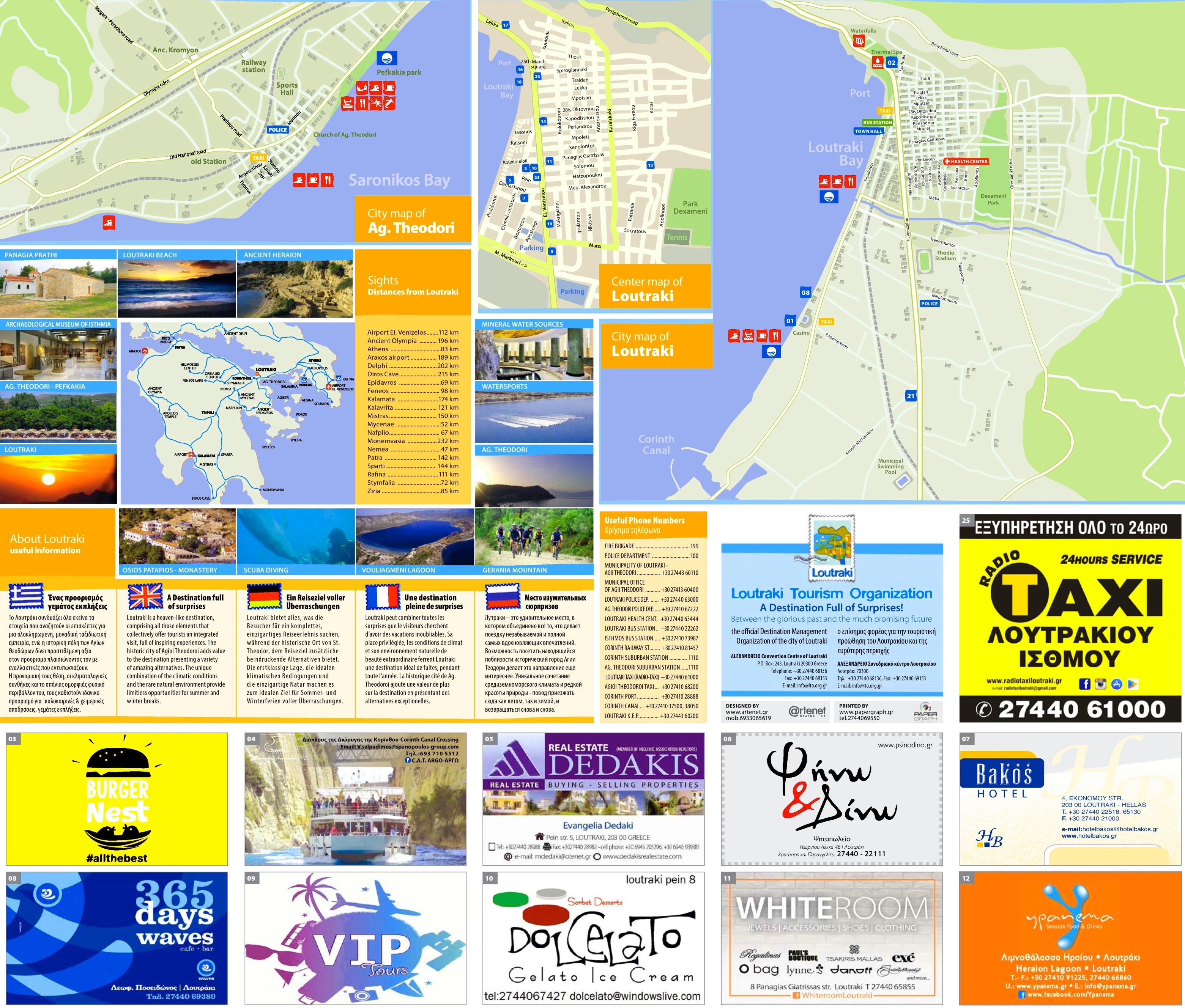 Loutraki tourist attractions map