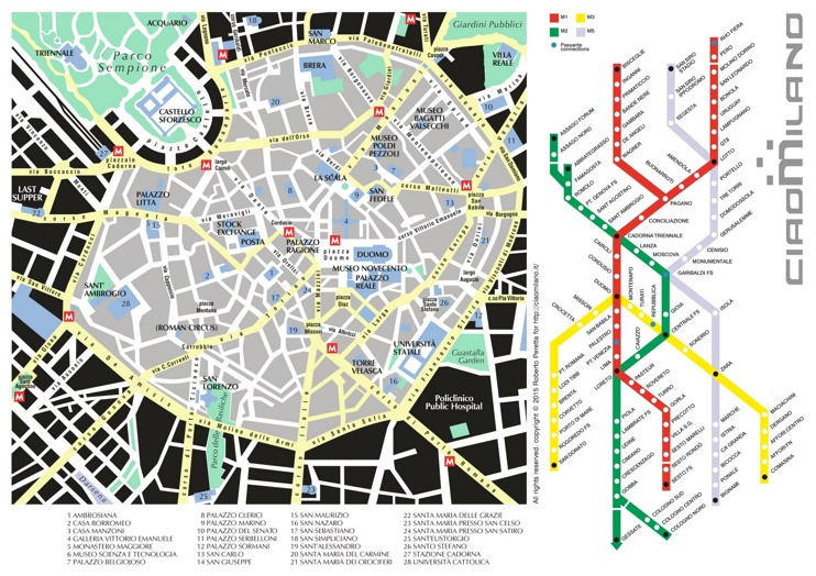 Milan tourist map