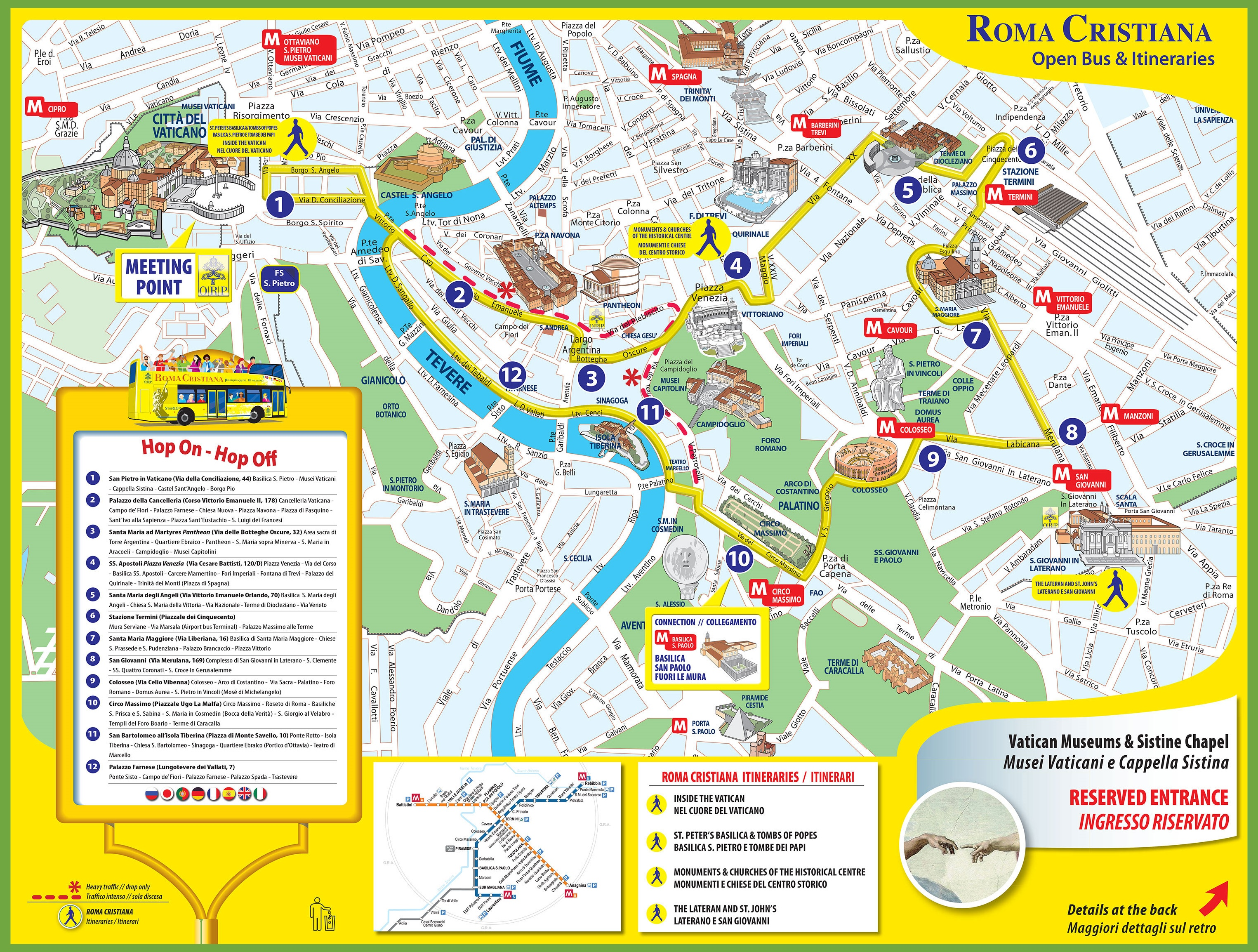 . tourist map of rome city centre