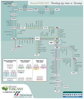 Tuscany railway map