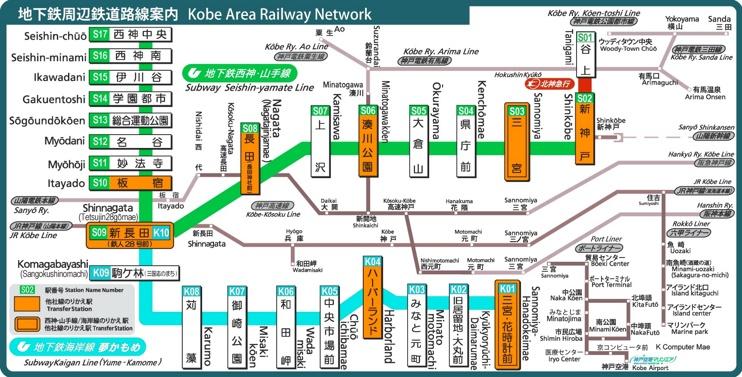 Kobe transport map