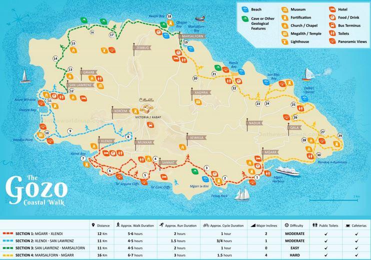 Gozo Coastal Walk Map
