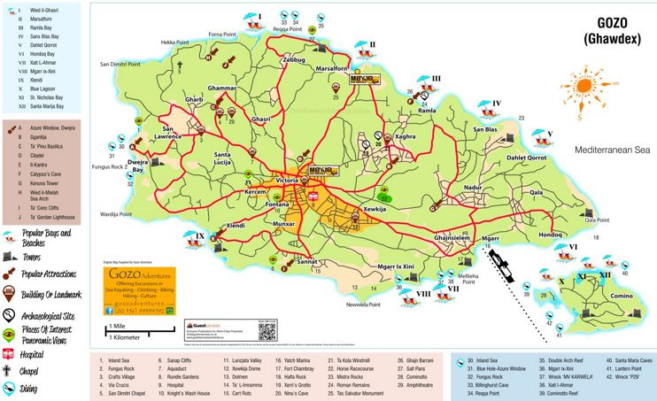 Gozo Tourist Attractions Map