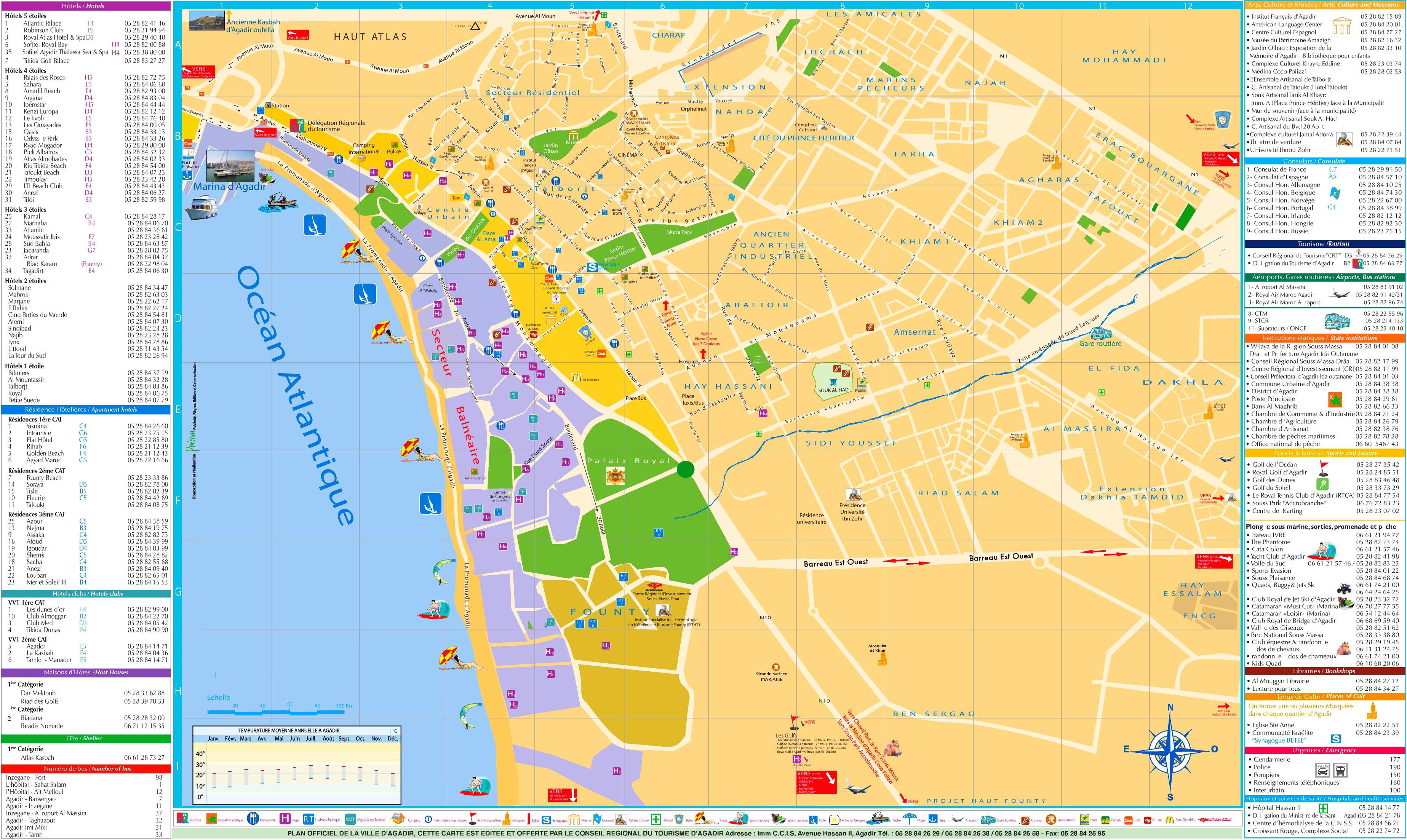 Morocco Map Agadir Agadir tourist map