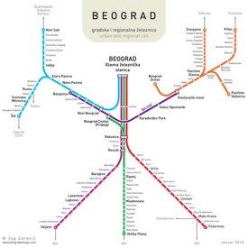 Belgrade Rail Map