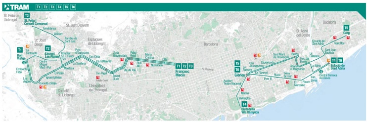 Barcelona tram map