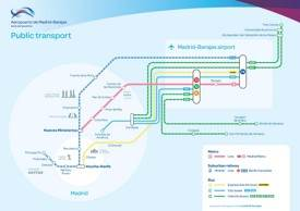 Madrid airport transfer map