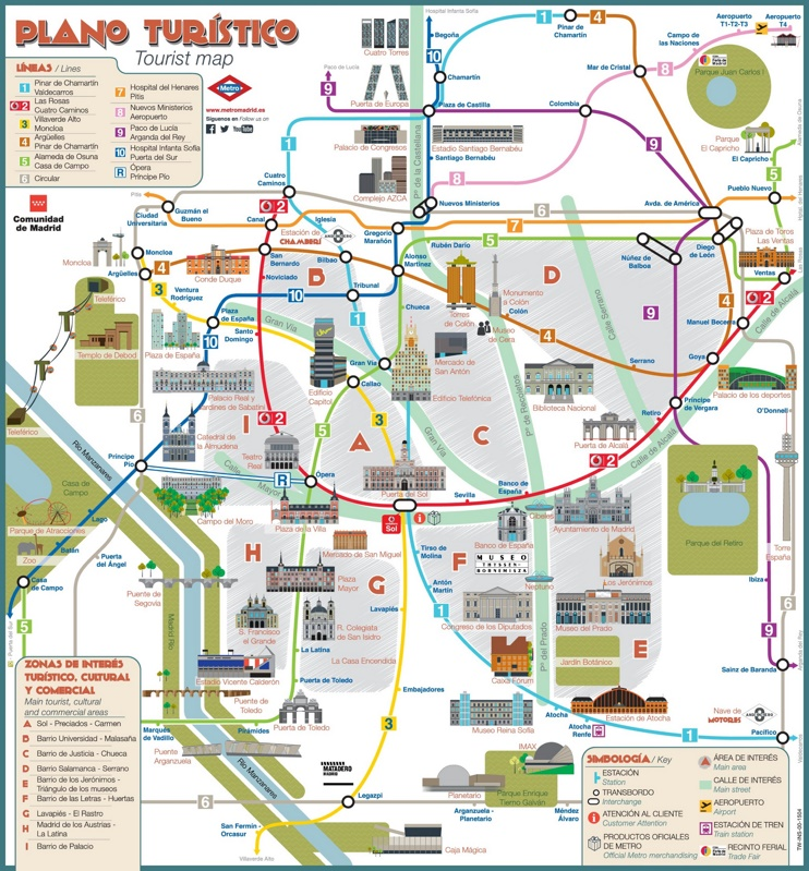 Madrid metro map with sightseeings