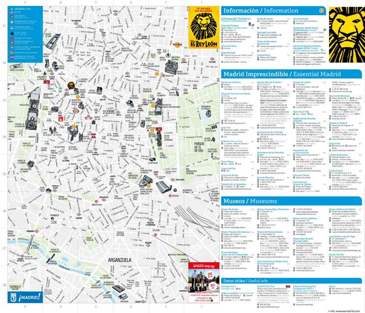 Madrid tourist attractions map