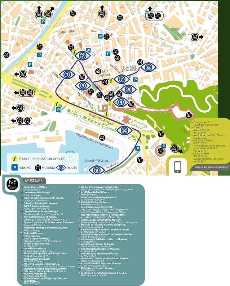 Málaga museos mapa