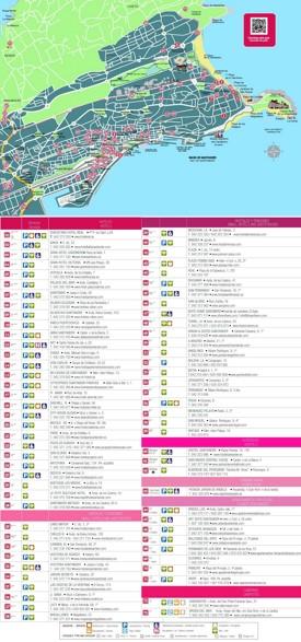 Santander hotel map