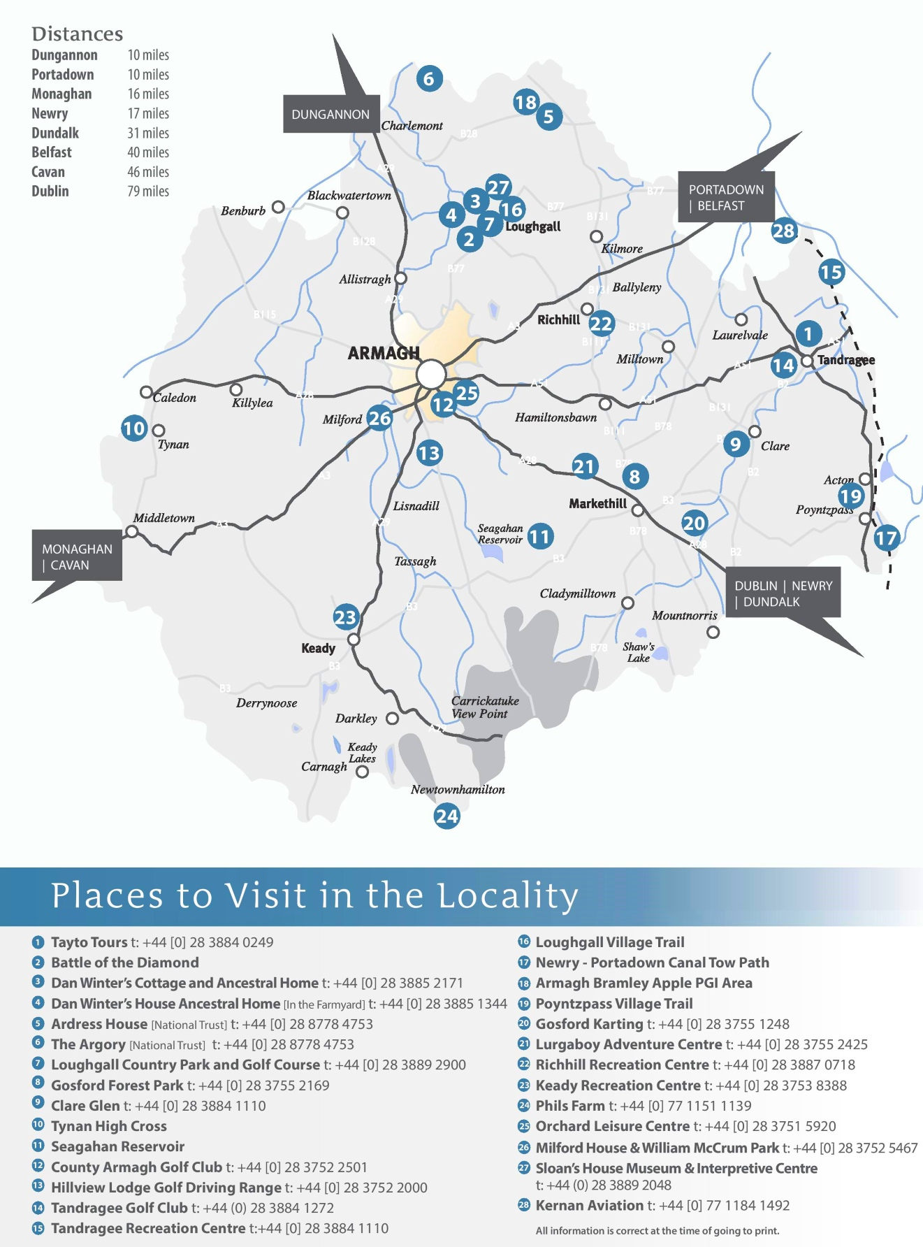 Armagh area tourist map
