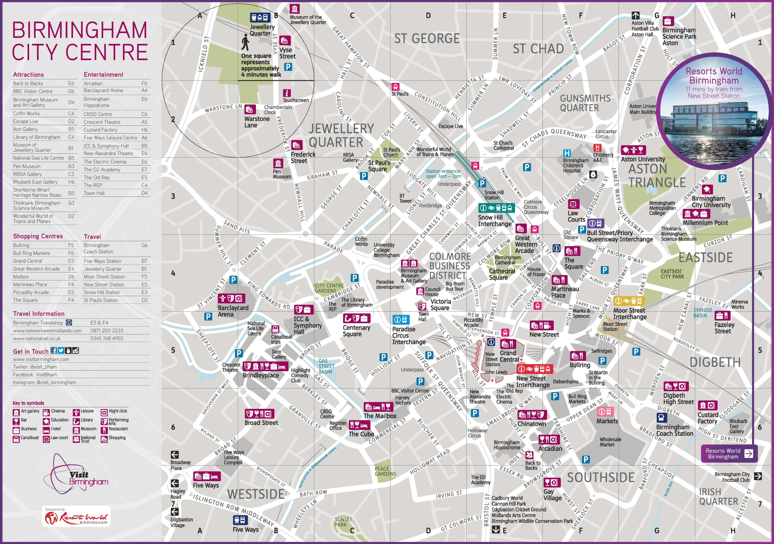 Birmingham City Center Map