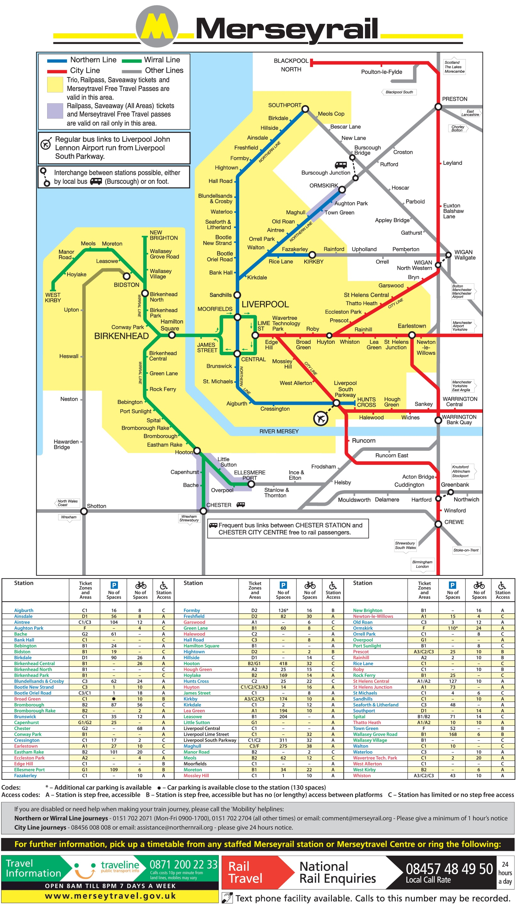 Liverpool Merseyrail map