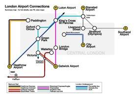 London airports transfer map