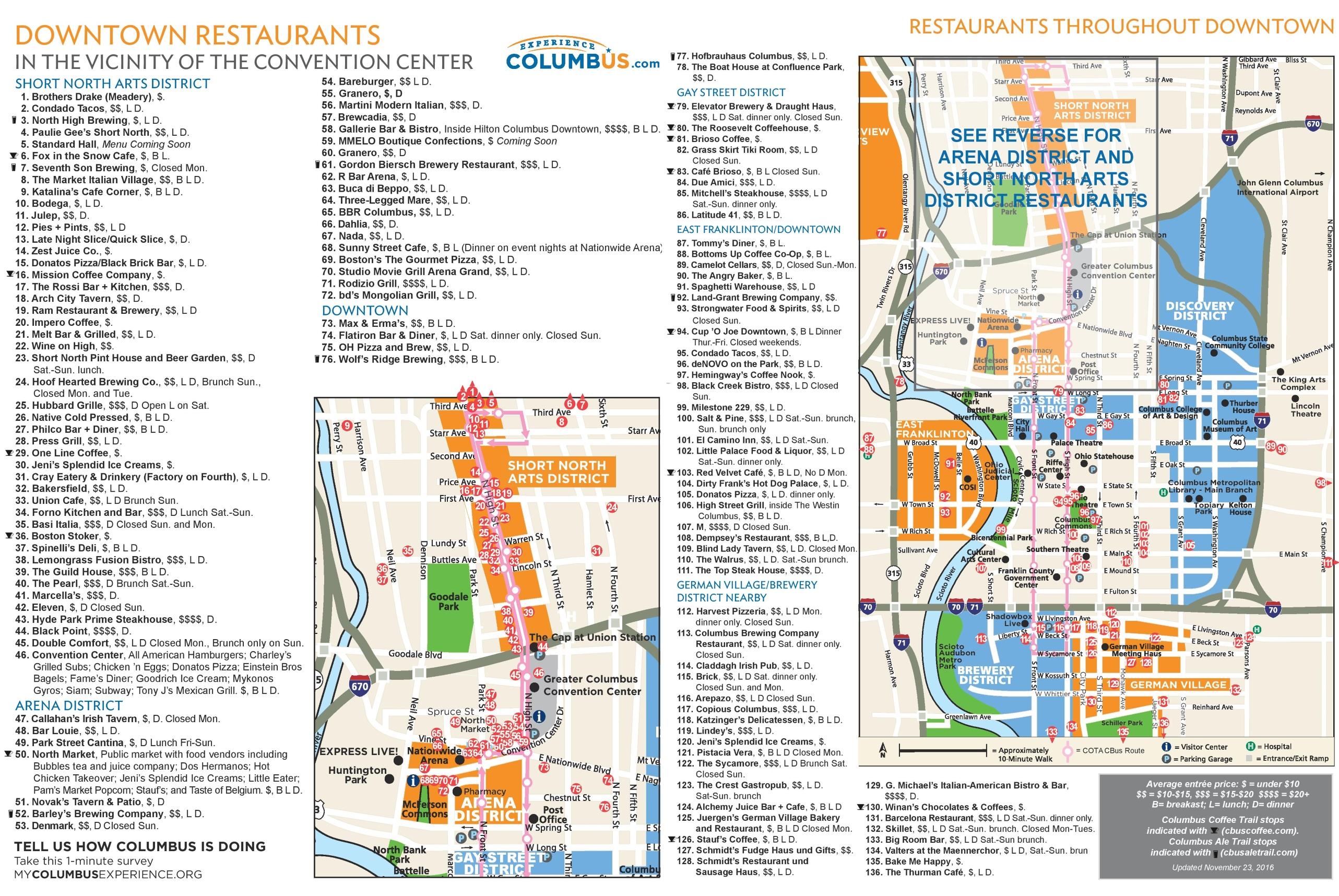 Columbus restaurants map