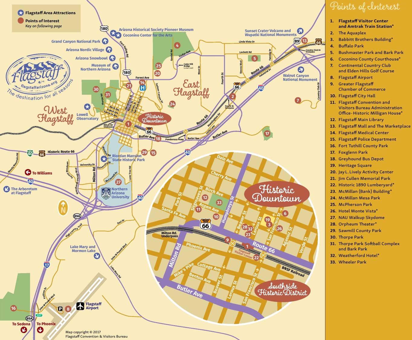Flagstaff tourist map