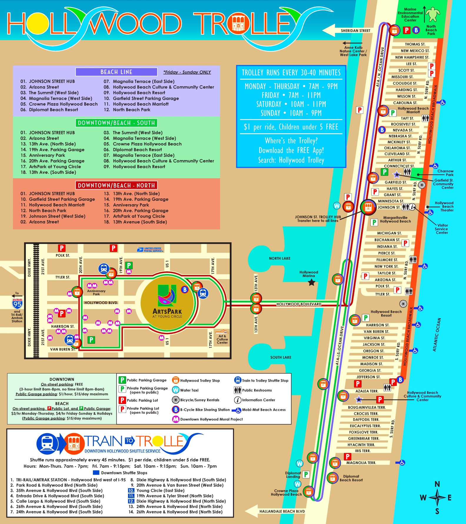 Hollywood Florida tourist map