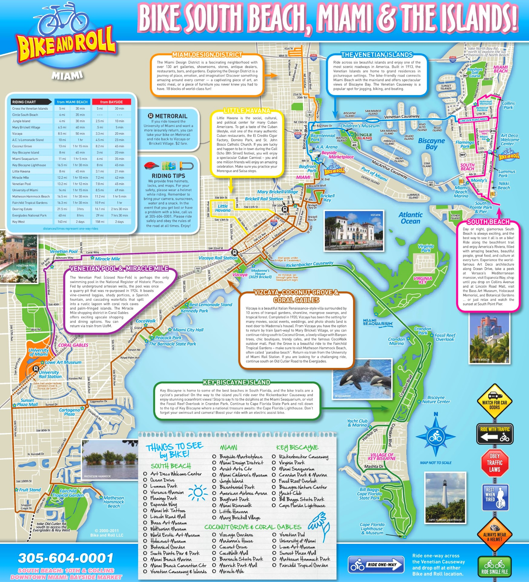 South Beach Miami Map Miami and South Beach bike map