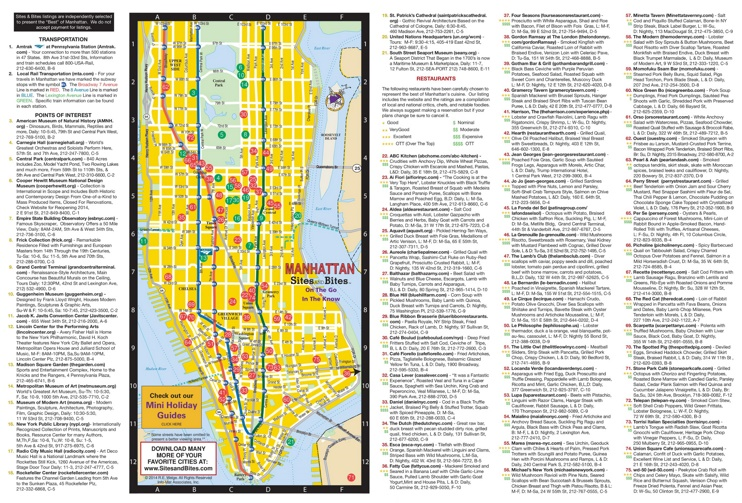Manhattan tourist attractions map