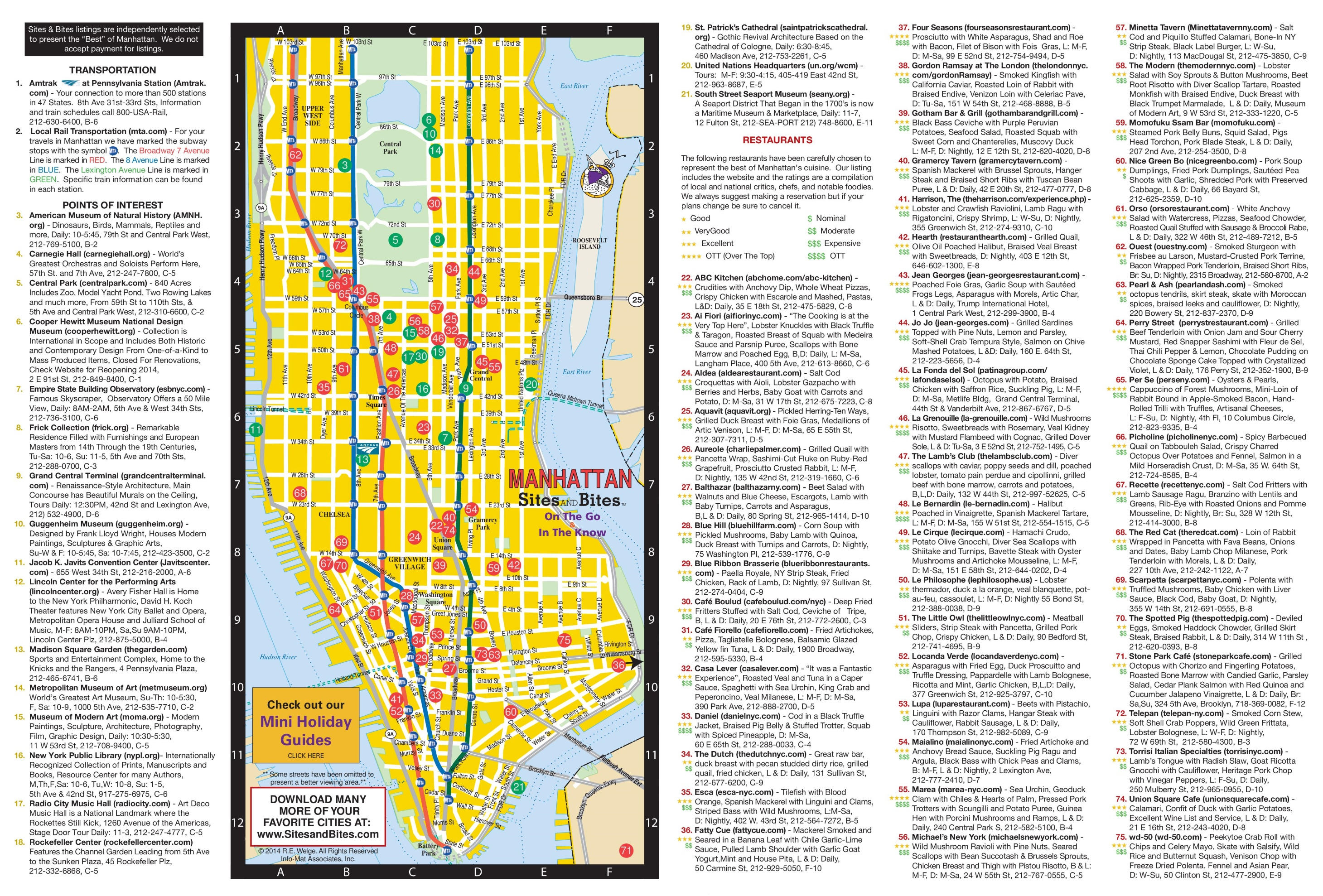 Manhattan tourist attractions map