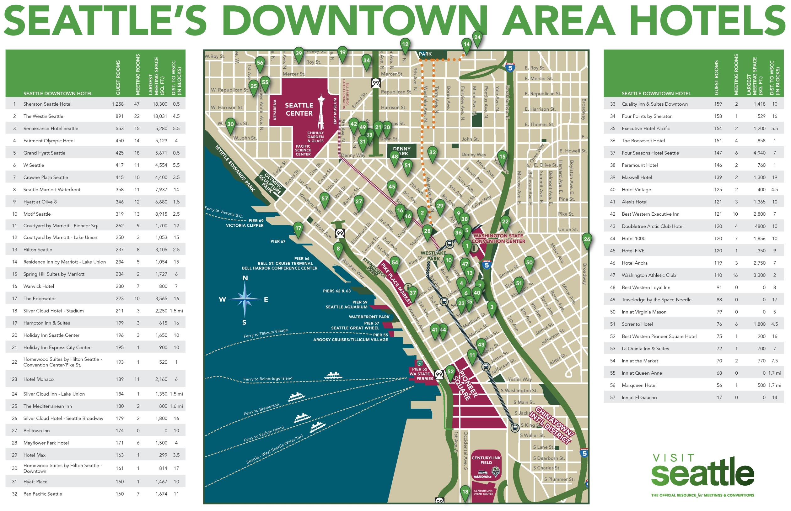 Seattle downtown hotels map on