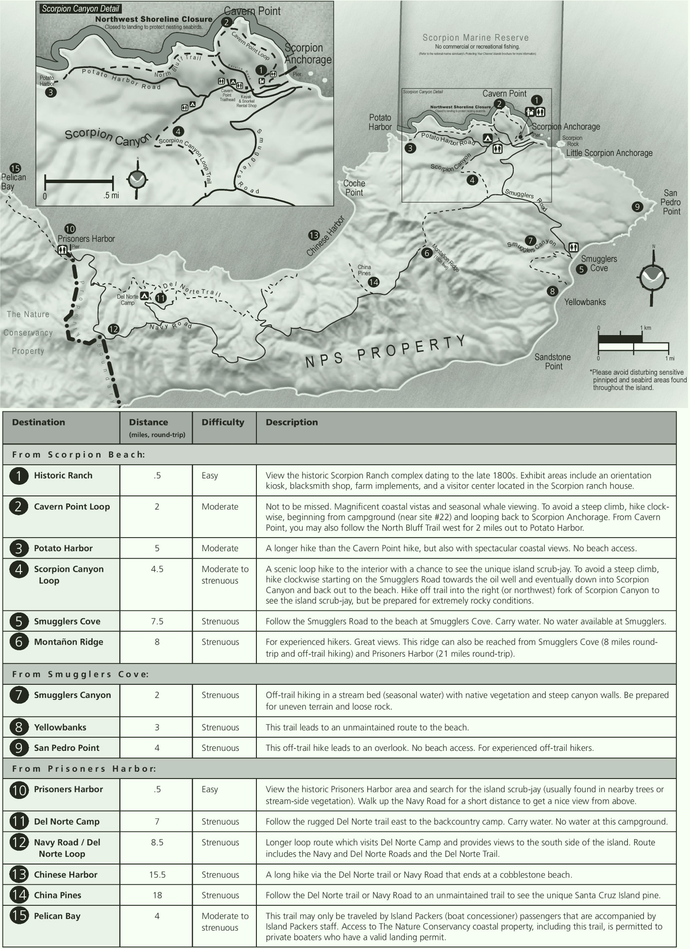 Santa Cruz Island hiking map