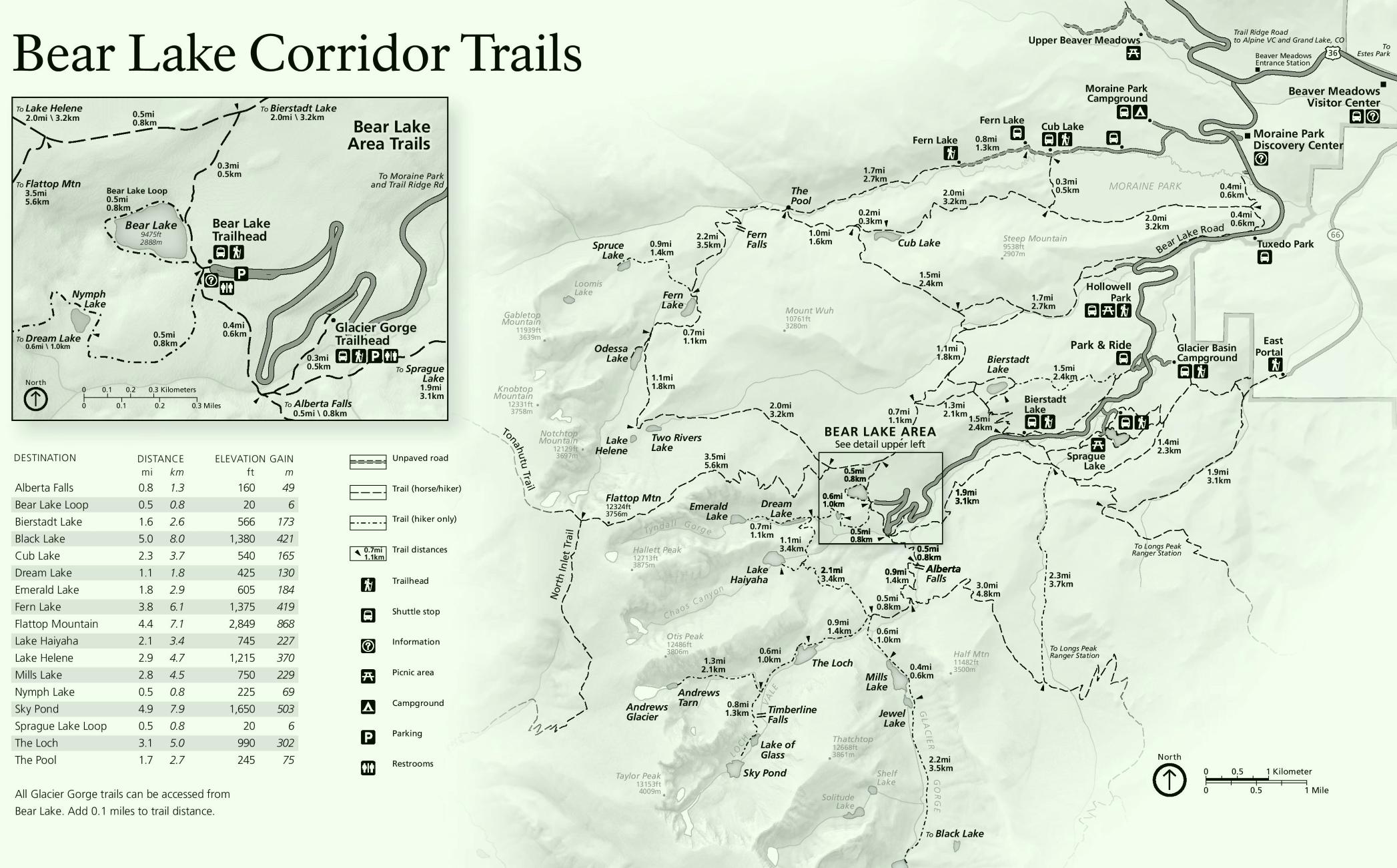 Rocky Mountain Bear Lake Corridors trails map