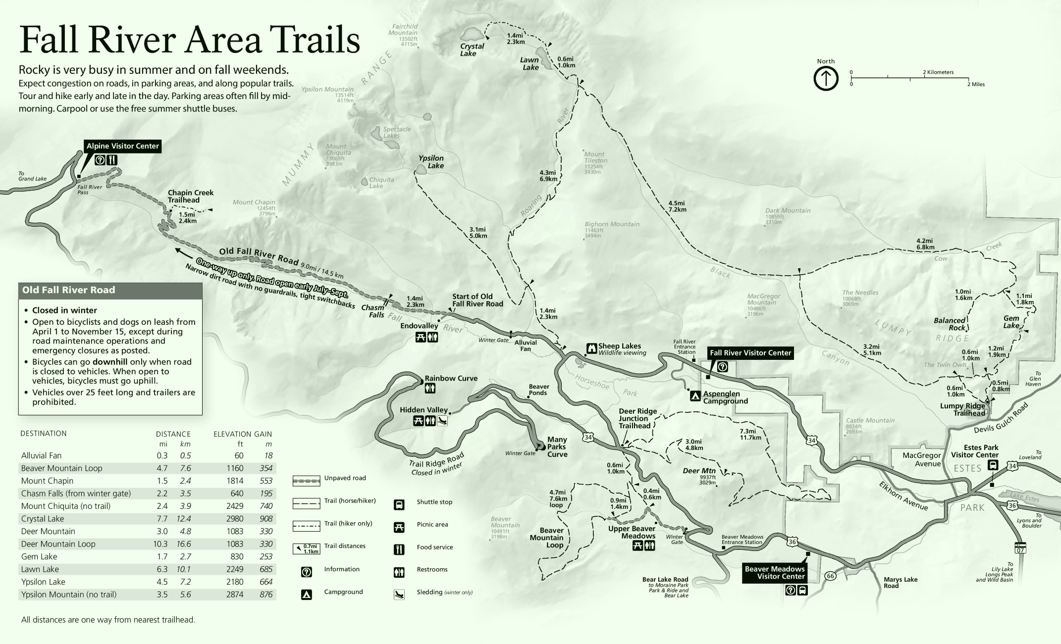 Rocky Mountain Fall River Area trails map